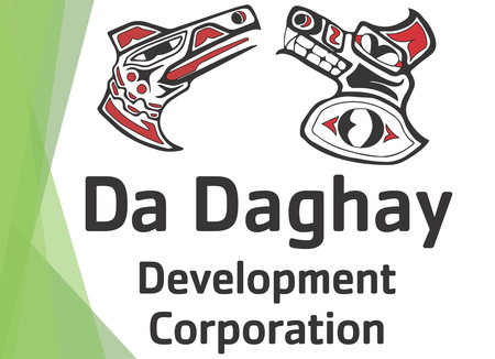 Da Daghay Corporation